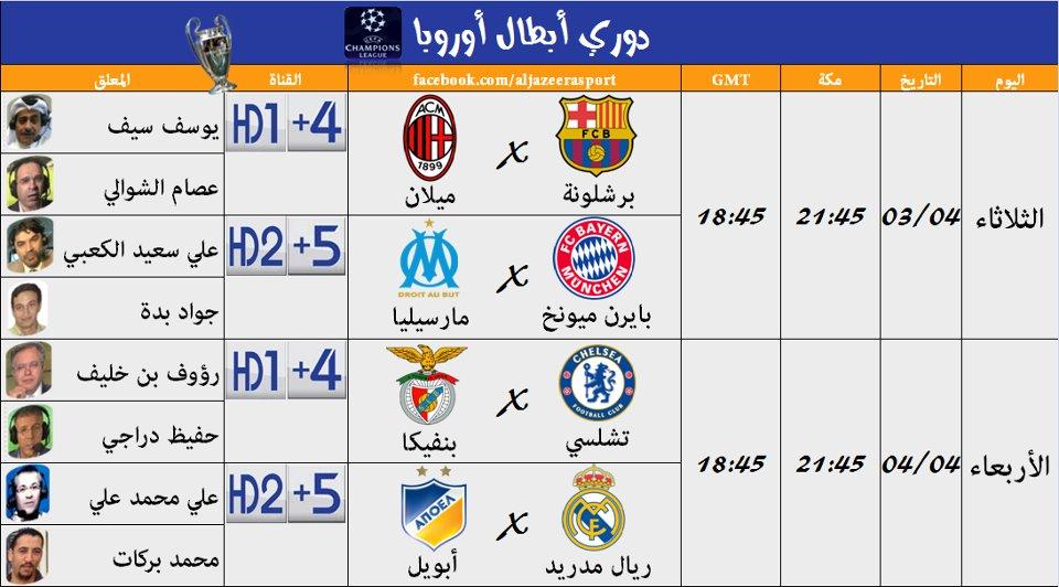 معلقي أبطال أوروبا برشلونة vs ميلان 3/4/2012 - مبارة برشلونة و ميلان 2012 - القنوات الناقلة