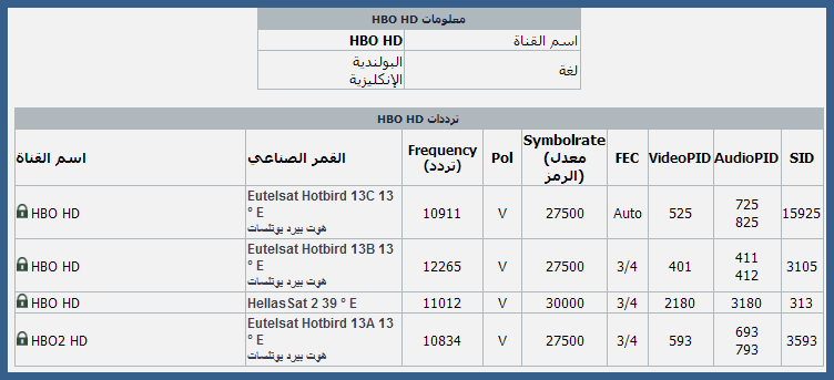 تردد قناة HBO Netherlands و HBO 2 Netherlands و HBO 3 Netherlands