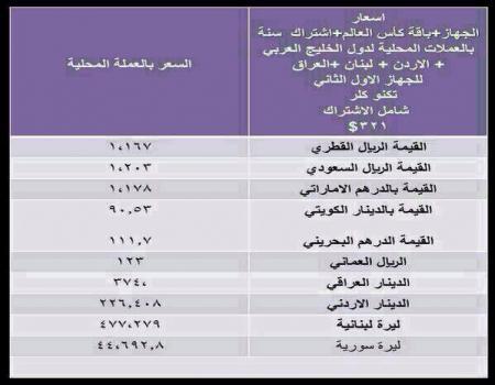 سعر رسيفر قنوات بي ان سبوت BEIN SPORT في الاردن والسعودية ومصر والبحرين وقطر ولبنان وسوريا والامارات