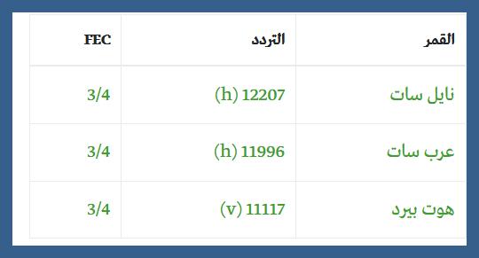 تردد قناة بى بى سى bbc Arabic الجديد 2013 على عرب سات