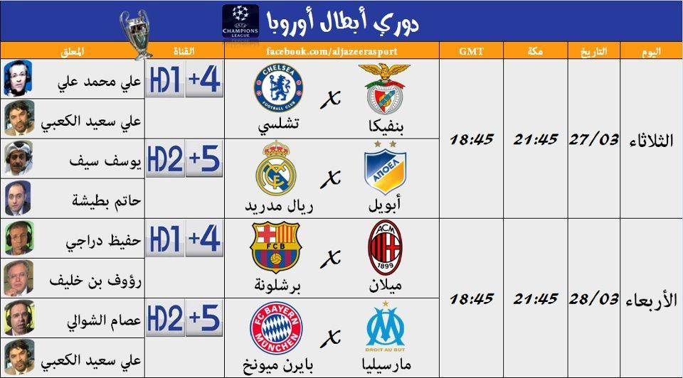 معلقي أبطال أوروبا ميلان vs برشلونة 28/3/2012 - مبارة ميلان و برشلونة 2012 - القنوات الناقلة