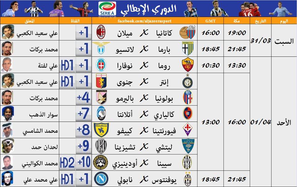 الدوري الإيطالي 2012 - معلق مباراة كاتانيا Vs ميلان