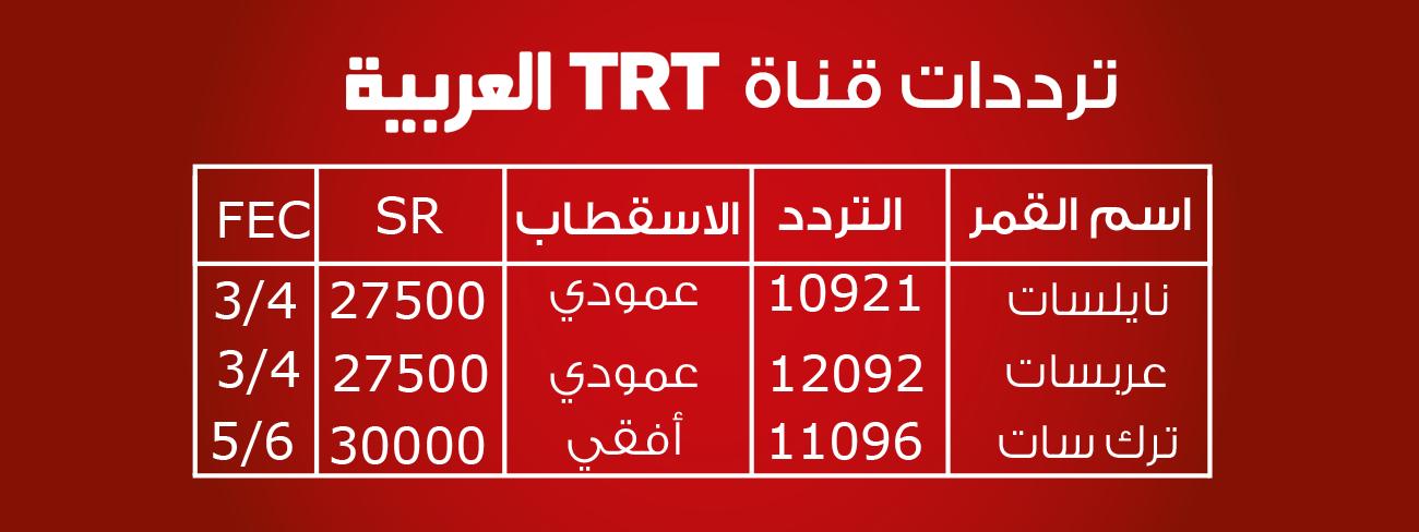 تردد قناة TRT 1 على القمر التركي Turksat 42 , تردد TRT العربية