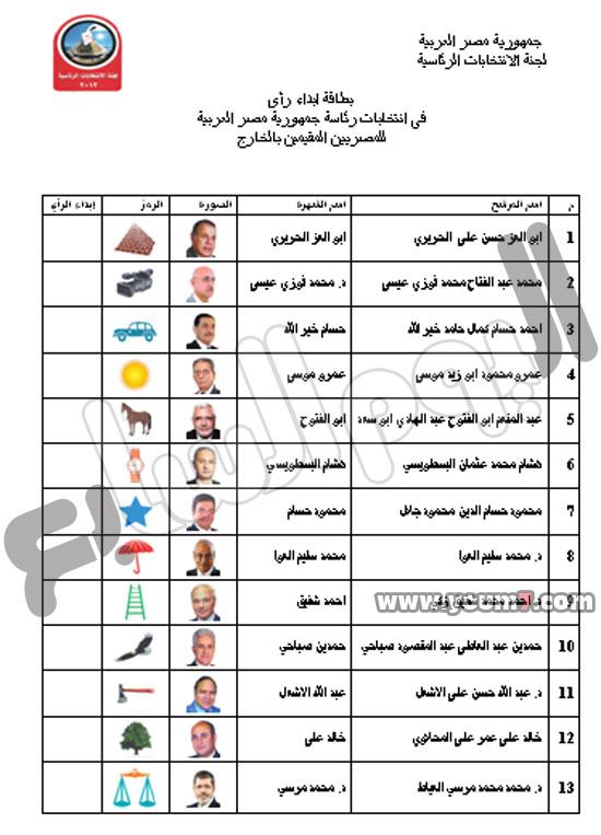 اخر اخبار انتخابات الرئاسة للمصريين بالخارج اليوم 2012/5/11