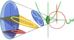 جوجل يحتفل بذكرى ميلاد عمر الخيام اليوم 18/5/2012 ، محرك البحث جوجل يحتفل بذكرى ميلاد عمر الخيام