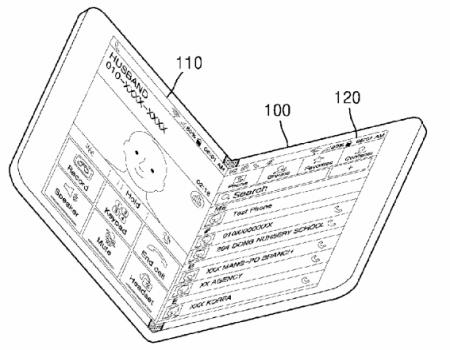براءة اختراع لسامسونج في مجال الشاشات القابلة للطي