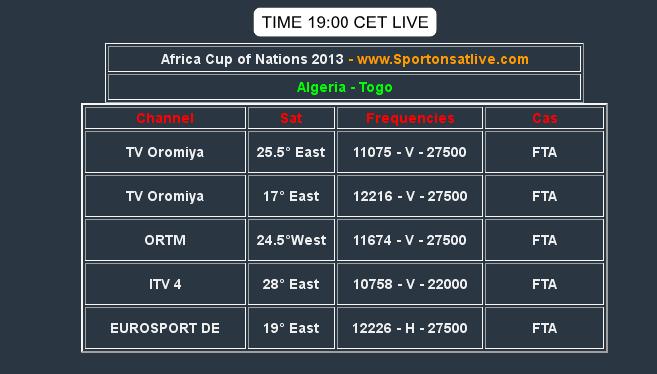 القنوات الناقلة كأس الأمم الأفريقية 2013 , القنوات الناقلة لكاس الامم الافريقية 2013