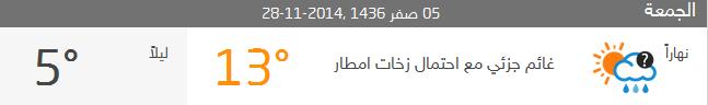 حالة الطقس في عمان الاردن 5 صفر 1436 ,2014-11-28