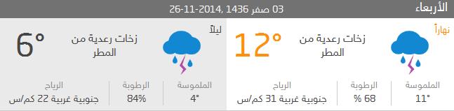 حالة الطقس في عمان الاردن 3 صفر 1436 ,2014-11-26