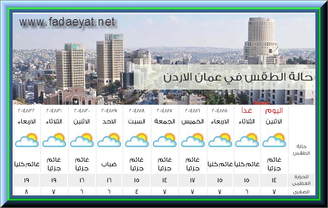 طقس الاردن اليوم 2014/1/16, درجات الحرارة المتوقعة في الاردن اليوم الخميس 16-1-2014