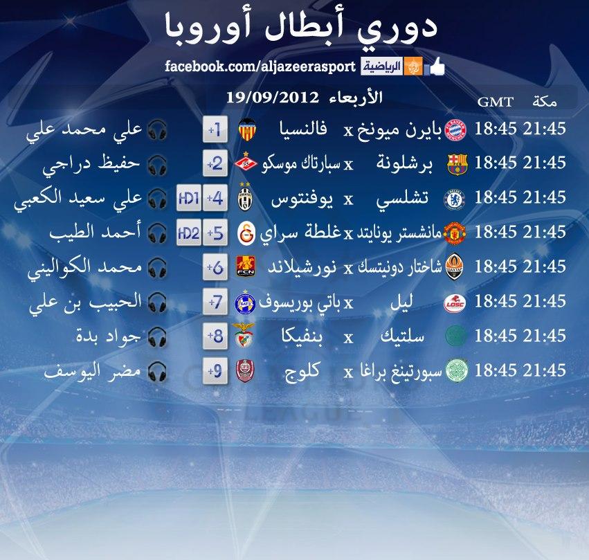 موعد مباراة مانشستر يونايتد وجالطة سراي الاربعاء 19/9/2012 , القنوات الناقلة لمباراة مانشستر يونايتد