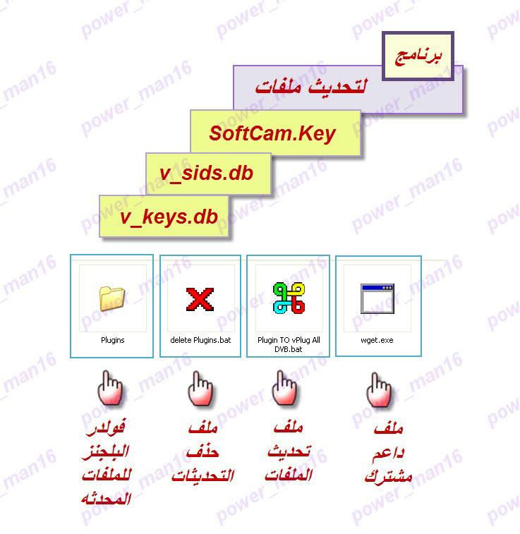 حصرى  برنامج لتحميل أحدث ملفات الـ keys.db_v_sids.db_SoftCam 55215624675979036782