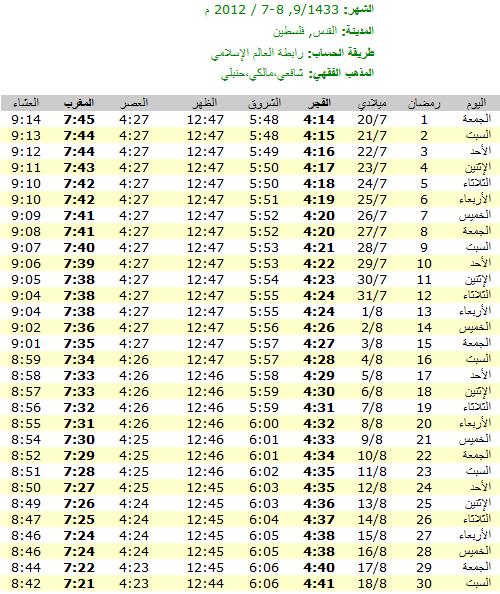 امساكية رمضان 2012 - 1433 في فلسطين