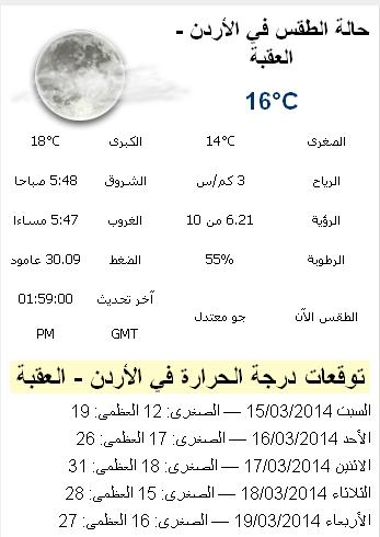 حالة الجو في محافظة العقبة اليوم الاربعاء 19-3-2014 , درجات الحرارة المتوقعة في العقبة alaqabah