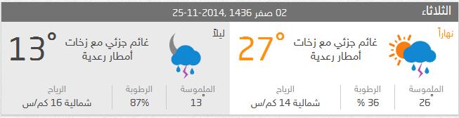 حاله الطقس يوم الثلاثاء 3/2/1436 الرياض تتأثر بمنخفض جوي ماطر