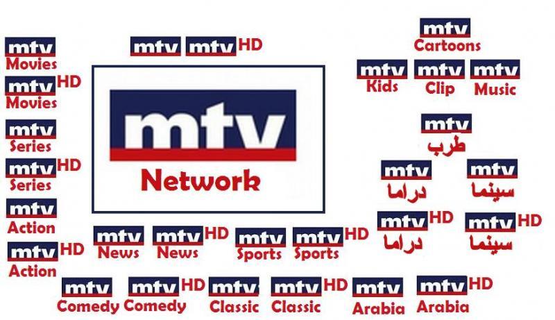 ترددات النايل سات الجديدة اليوم 29/6/2012 , جديد النايل سات اليوم 29/6/2012