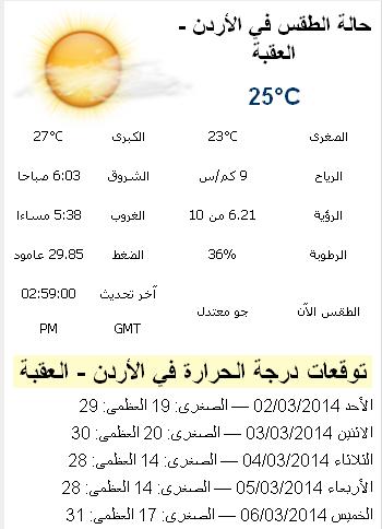 حالة الجو في محافظة العقبة اليوم الاربعاء 5-3-2014 , درجات الحرارة المتوقعة في العقبة alaqabah