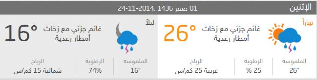 حالة الطقس في الرياض السعودية 1 صفر 1436 ,2014-11-24