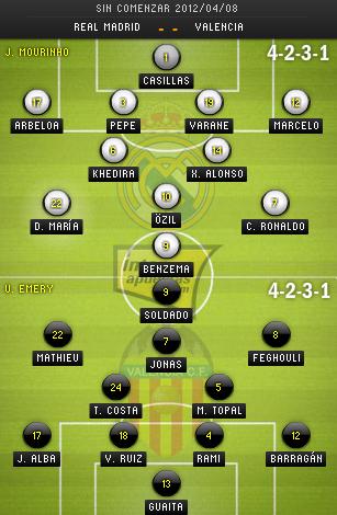 موقع صحيفة الماركا الاسباني - التشكيلة المتوقعه للقاء فالنسيا من الماركا - ريال مدريد 2012