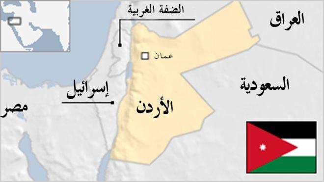 حقائق عن الأردن ,  أهمية الأردن