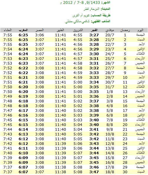 امساكية رمضان 2012 - 1433 في قطر