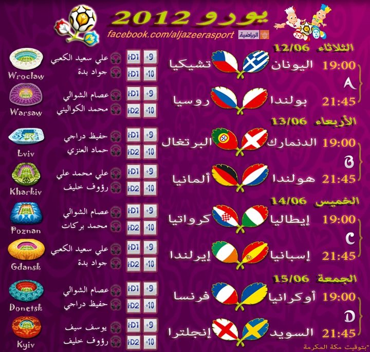 مواعيد مباريات يورو 2012 معلقين المباريات على الجزيرة الرياضية , يورو 2012