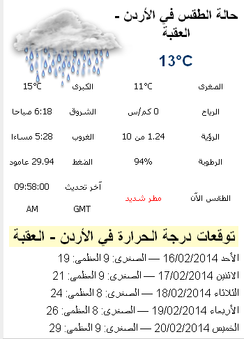حالة الطقس في محافظة العقبة اليوم الاربعاء 19-2-2014 , درجات الحرارة المتوقعة في العقبة alaqabah