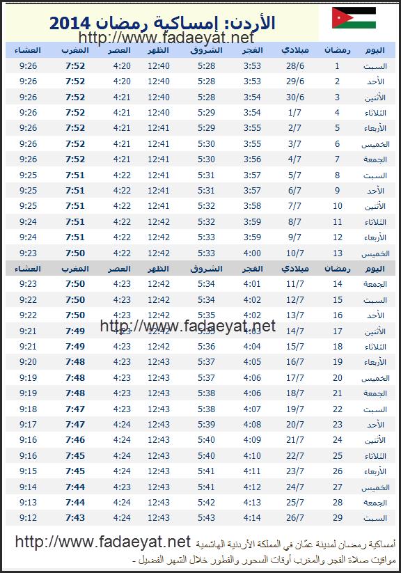 موعد وقت السحور الافضار في شهر رمضان دولة الاردن , عجلون , جرش , العقبة , معان, الطفيلة , الكرك