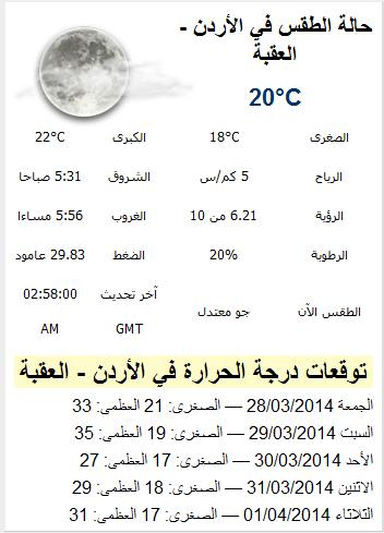 طقس العقبة 29 مارس 2014 , حالة الجو في العقبة اليوم السبت 29-3-2014 , درجات الحرارة في العقبة