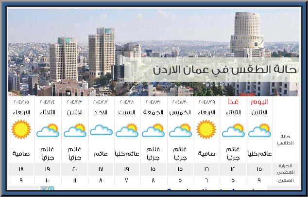 طقس الأردن اليوم الجمعة 31-1-2014 , درجات الحرارة المتوقعة في الأردن يوم الجمعة 31-1-2014