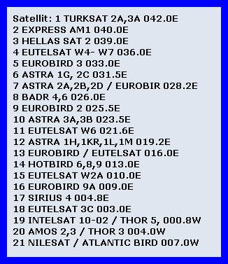 ��� ����� 21 ��� ������� DVBViewer ������ 2012/8/21