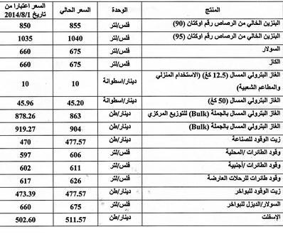 تخفيض أسعار المحروقات في الاردن اليوم 1-8-2014