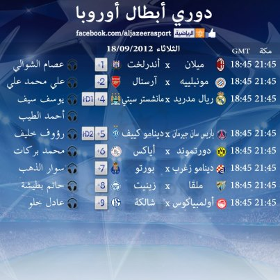 ������ ������ ���� ����� �������� ���� ��� ���� 18/9/2012 Watch Real Madrid vs Manchester City live