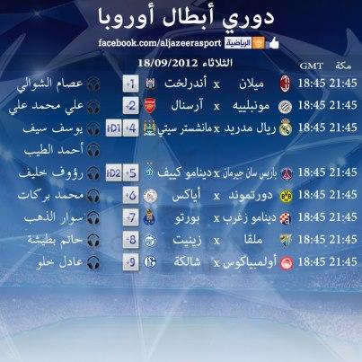 مشاهدة مباراة أوليمبياكوس وشالكه اون لاين 18/9/2012 Watch Olympiakos vs Schalke live