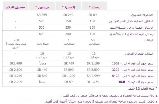 اسعار ايفون 4S المخفضة من STC في السعودية - اسعار ايفون فور اس المخفضة من الاتصالات السعودية